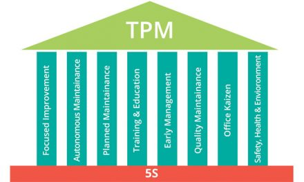 What is TPM (Total Productive Maintenance)?