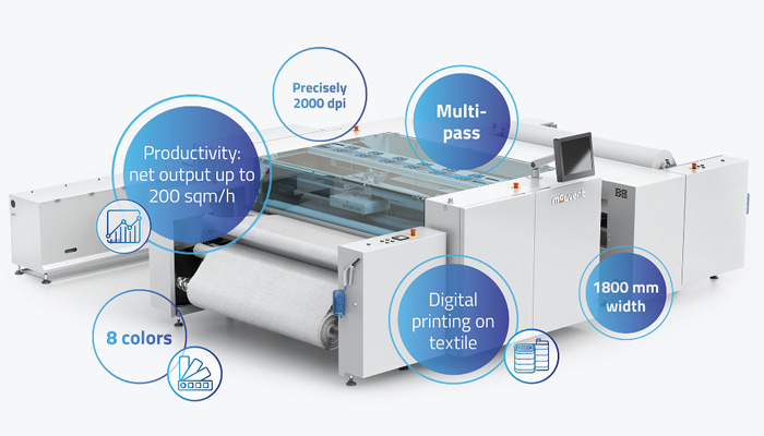 Mouvent brings its revolutionary digital textile innovations to India