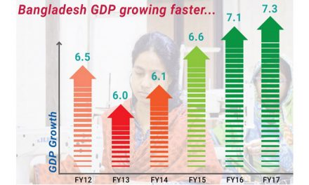Bangladesh's growth outlook strong, stable
